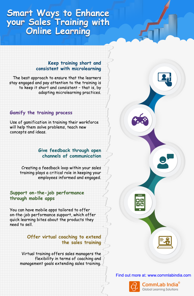 Enhance Your Sales Training with Online Learning [Infographic]