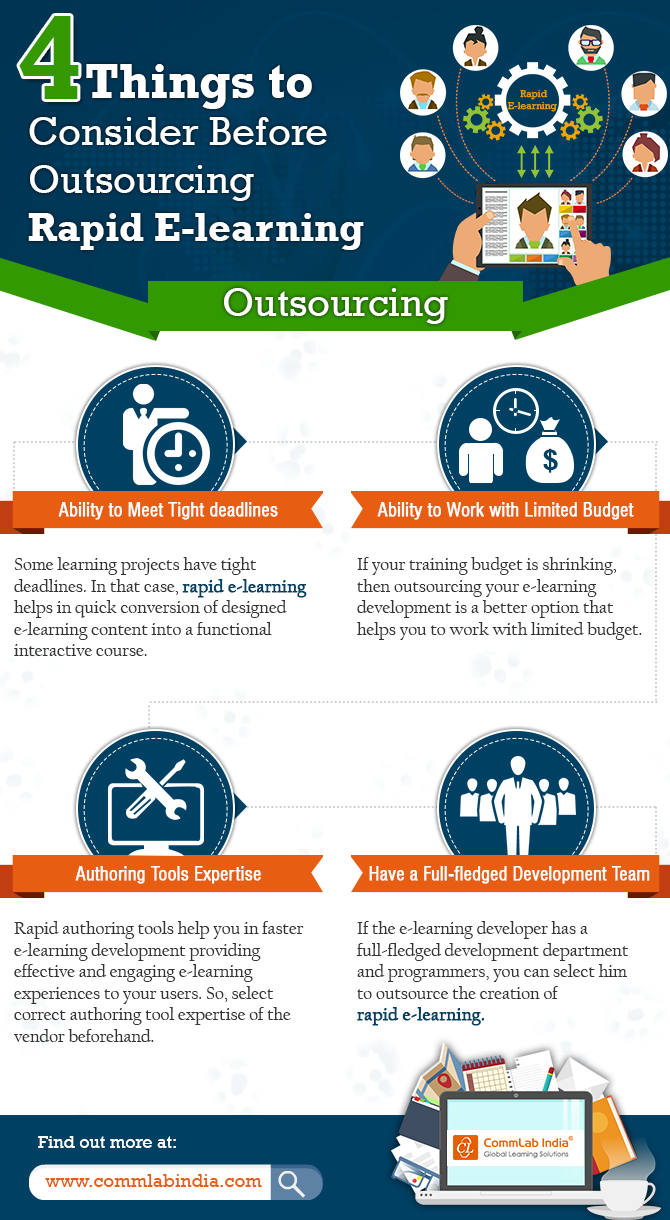 4 Things to Consider Before Outsourcing Rapid E-learning ...