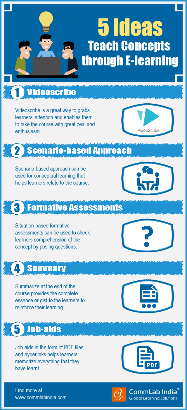 5 Tips to Teach Concepts through E-learning [Infographic]