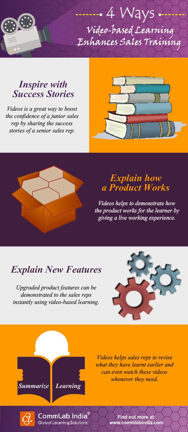 4 Ways Video-based Learning Enhances Sales Training [Infographic]