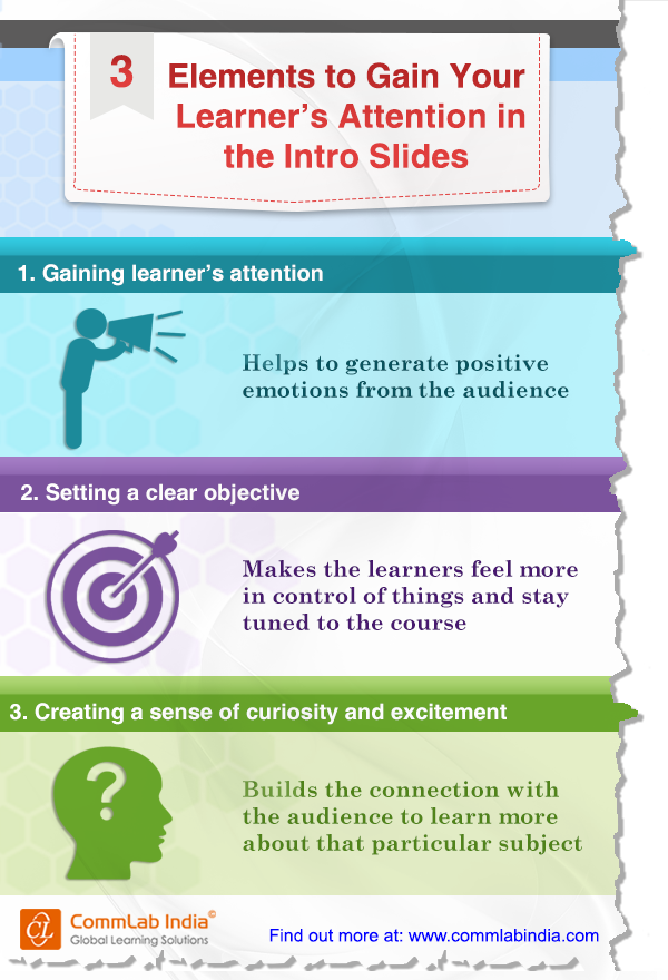3 Elements to Gain Your Learners' Attention in the Intro Slides [infographic]
