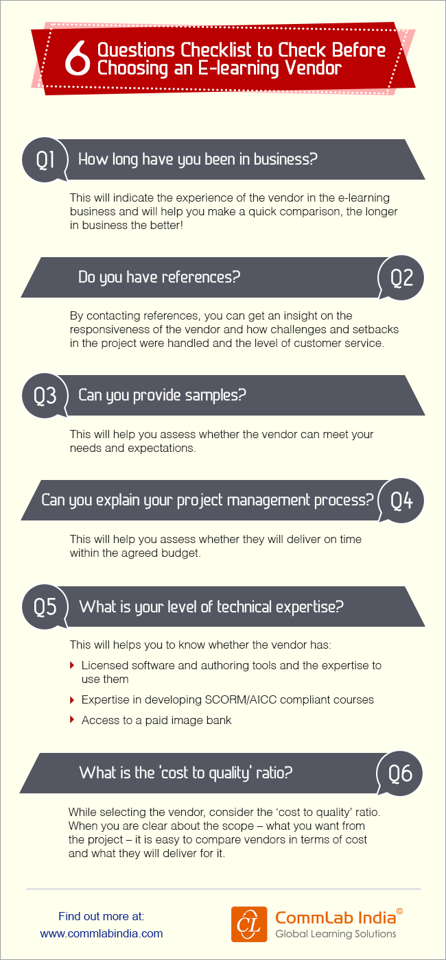 6 Questions to Ask Before Choosing an E-learning Vendor [Infographic]