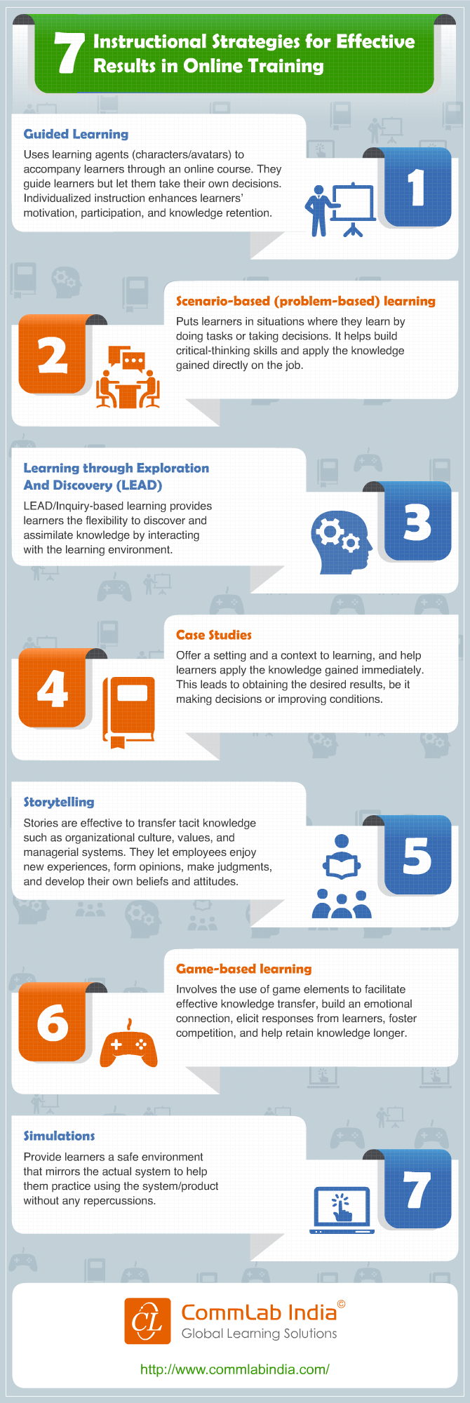 7 Instructional Strategies for Effective Results in Online Training [Infographic]
