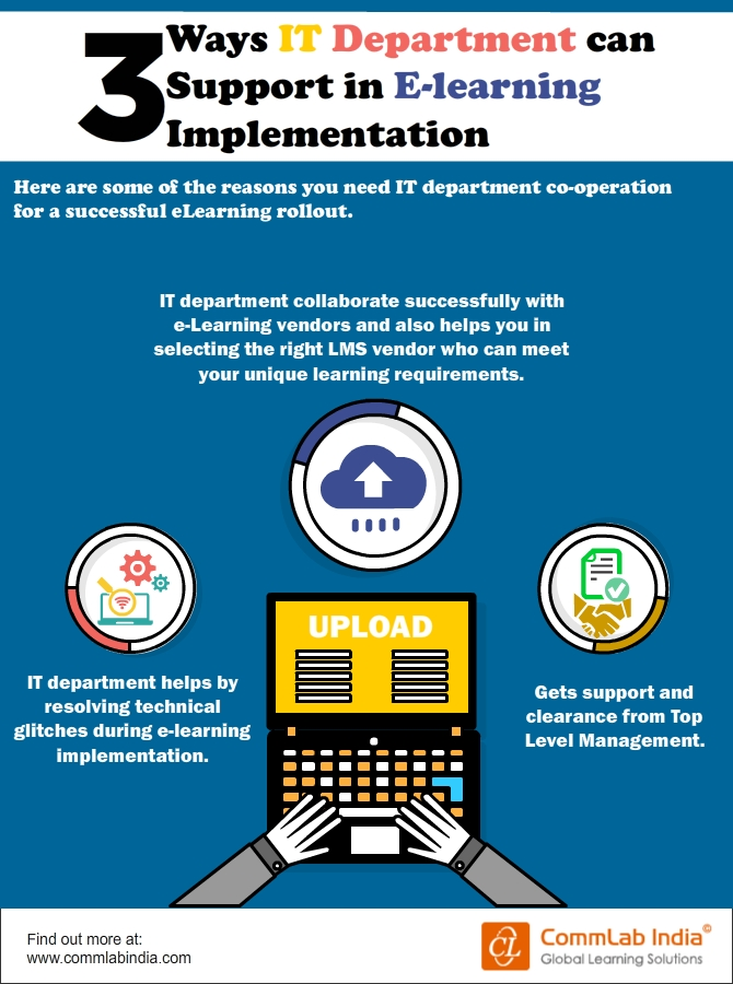 3 Ways IT Department Can Support in E-learning Implementation [Infographic]