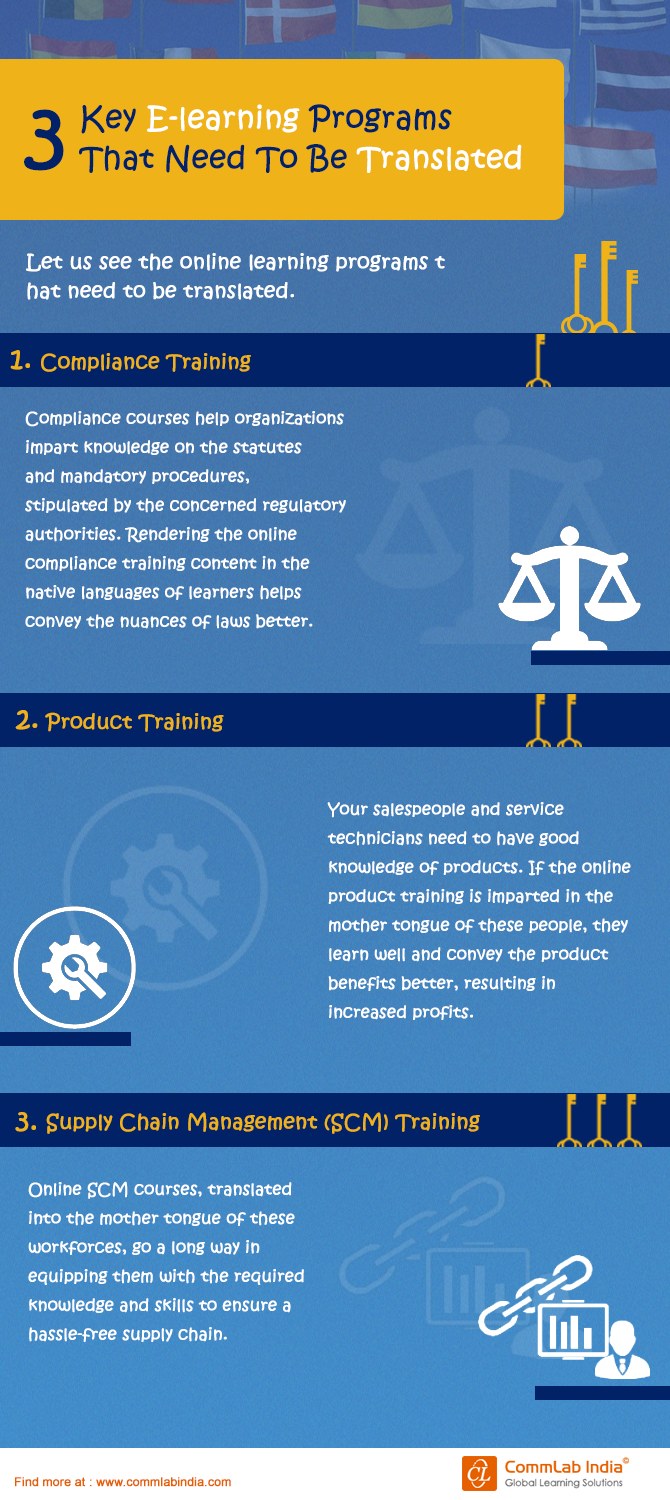 3 E-learning Programs That Need to be Translated [Infographic]