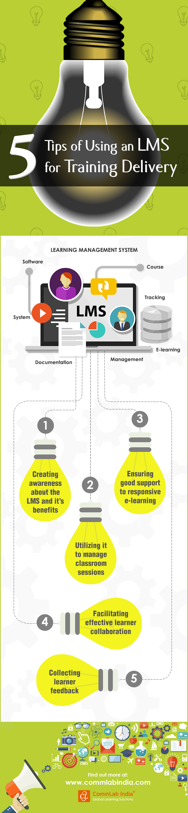 5 Tips on Using an LMS for Training Delivery [Infographic]