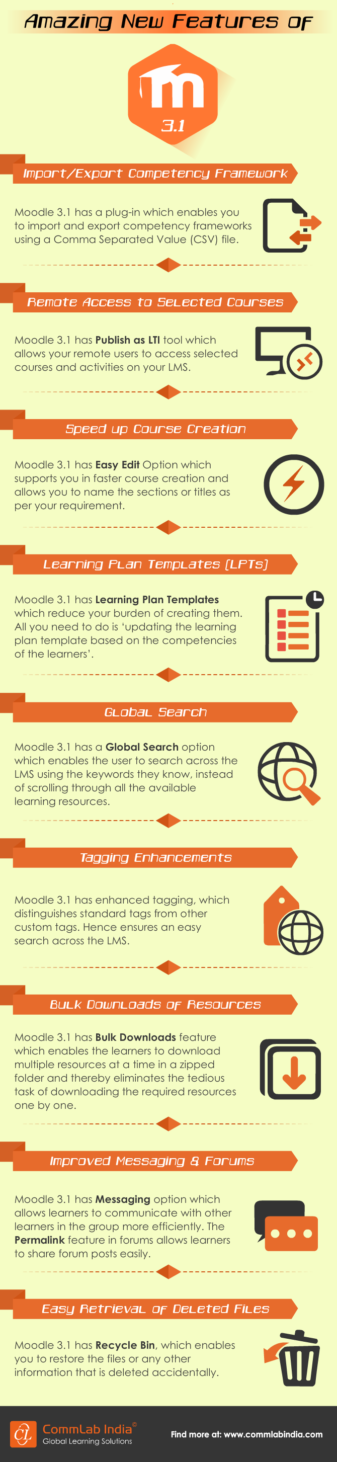The Amazing New Features of Moodle 3.1 [Infographic]