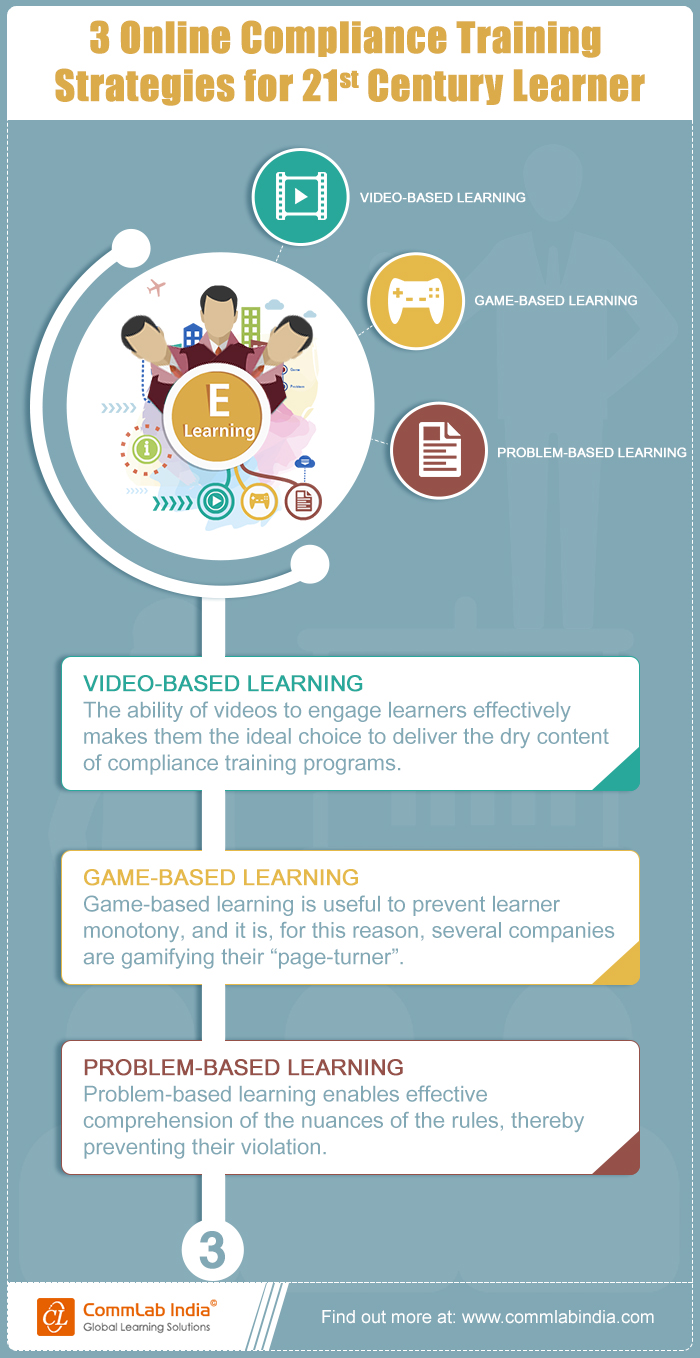 3 Online Compliance Training Strategies for the 21st Century Learner [Infographic]