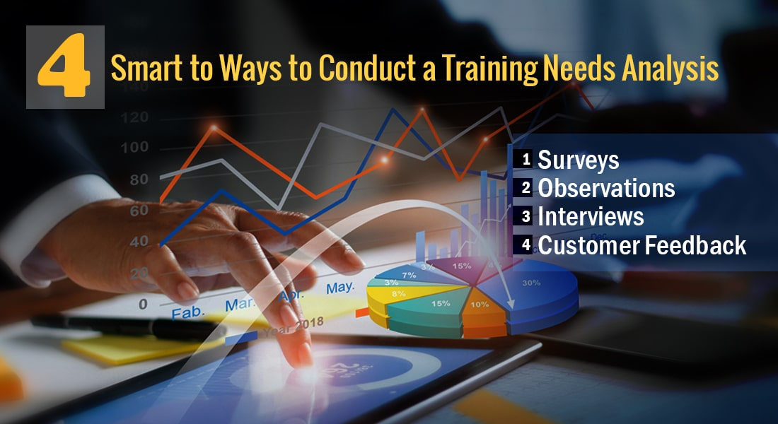 Methods to Identify Training Needs – Part 5