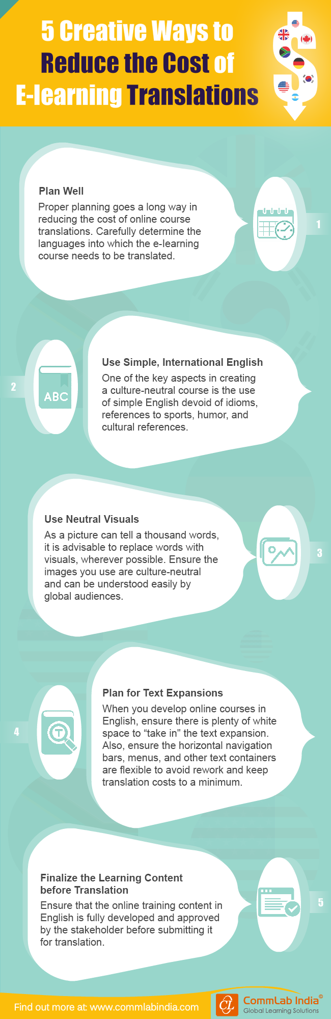 5 Creative Ways to Reduce the Cost of E-learning Translations [Infographic]