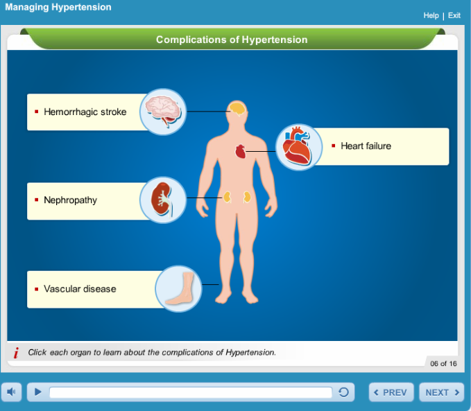 The complications of high blood pressure