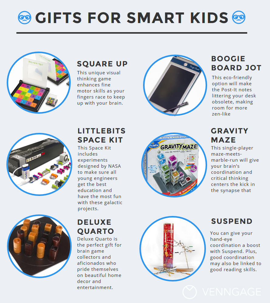 Gifts for Smart Kids