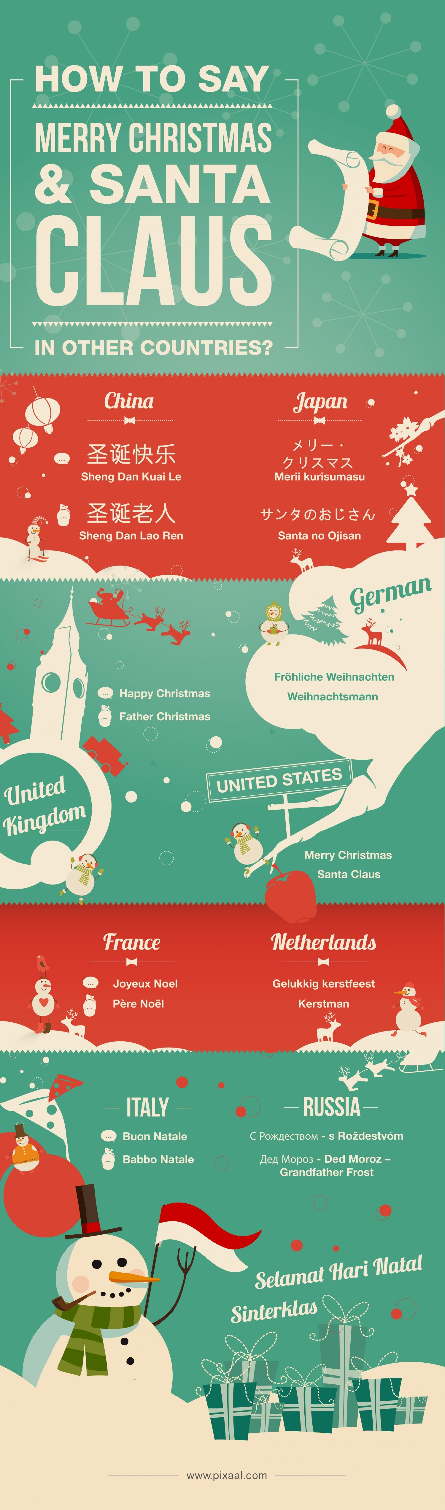 How to Say Merry Christmas and Santa Claus in Other Languages