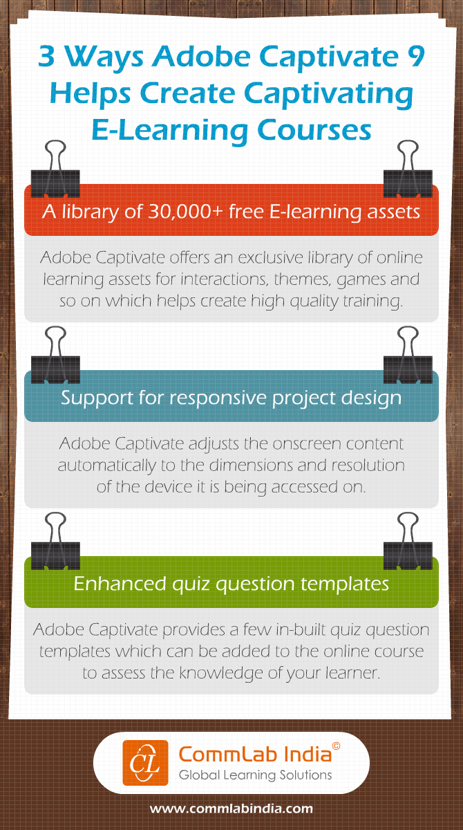 3 Ways Adobe Captivate 9 Helps Create Captivating E-learning Courses [Infographic]
