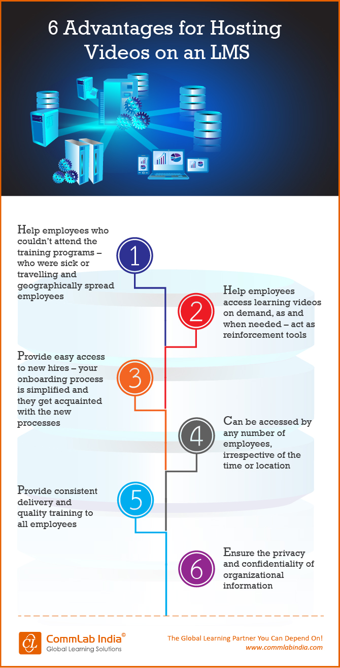 6 Advantages of Hosting Videos on an LMS [Infographic]