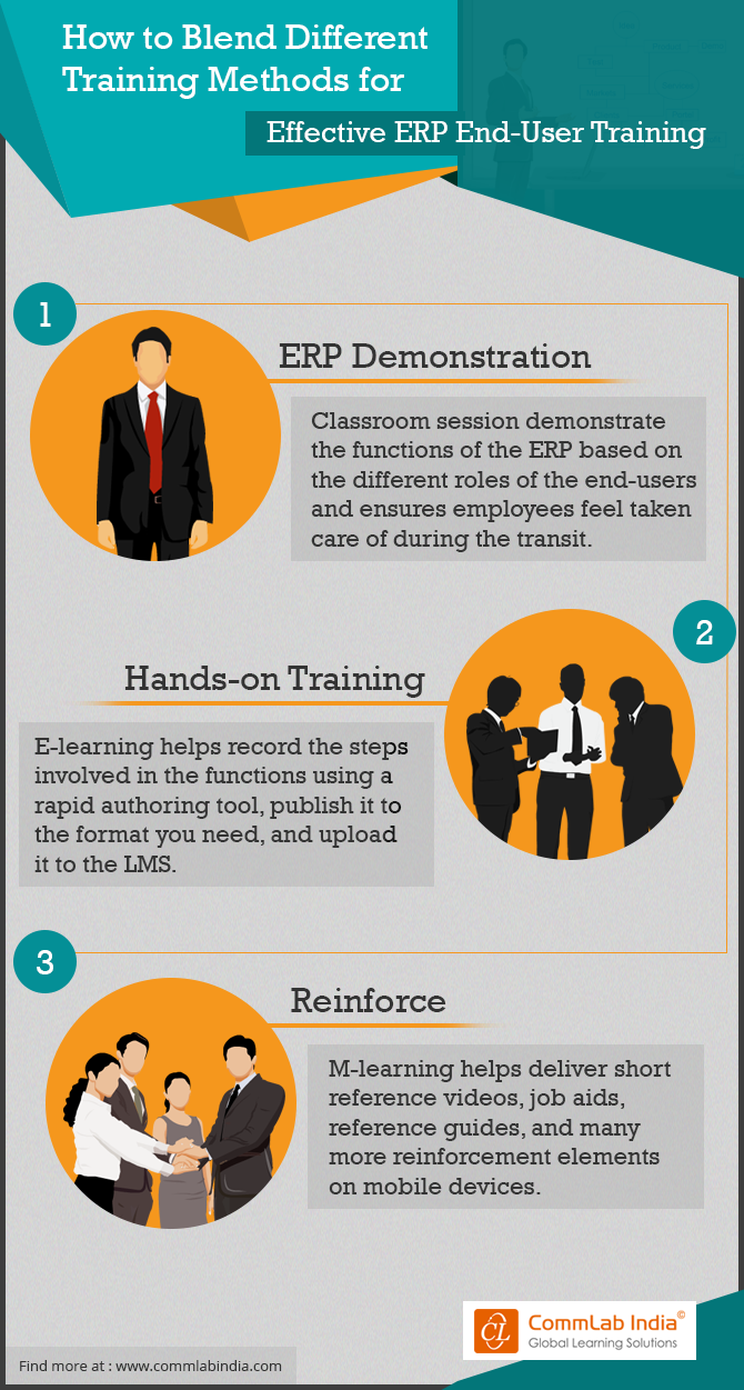 How to Blend Different Training Methods for Effective ERP End-User Training [Infographic]
