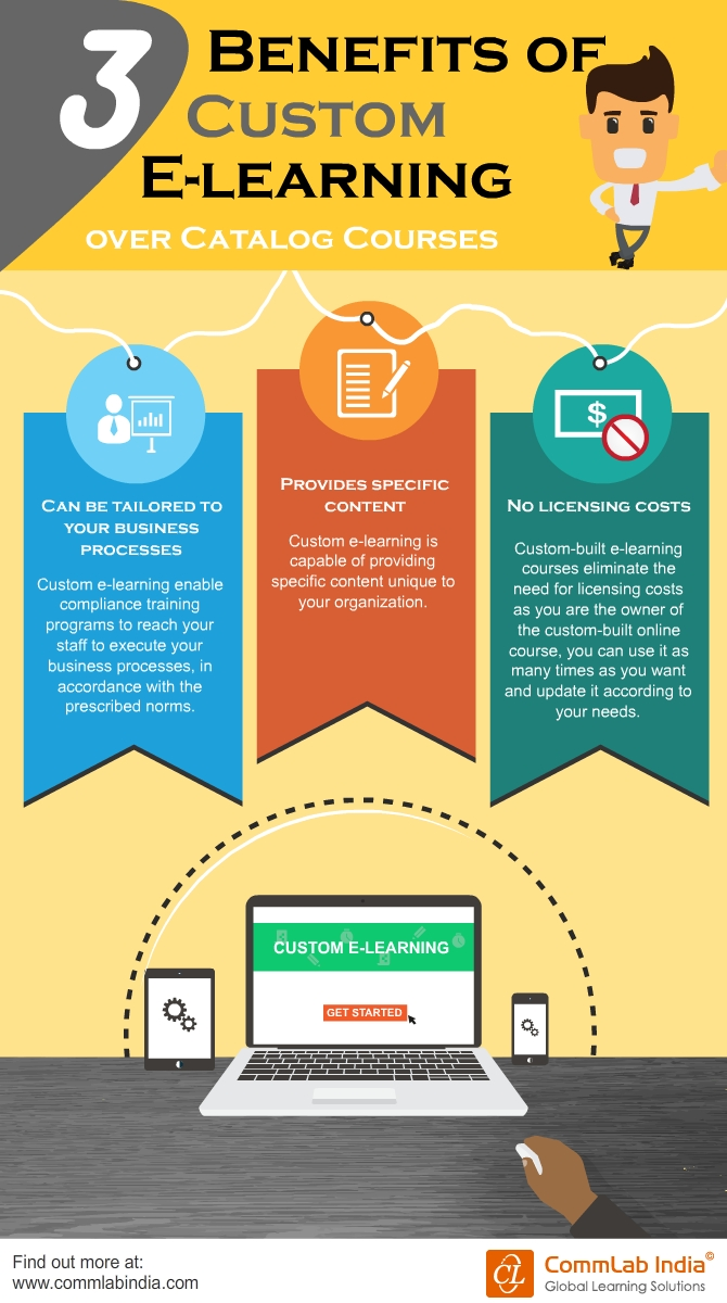 3 Benefits of Custom E-learning over Catalog Courses [Infographic]