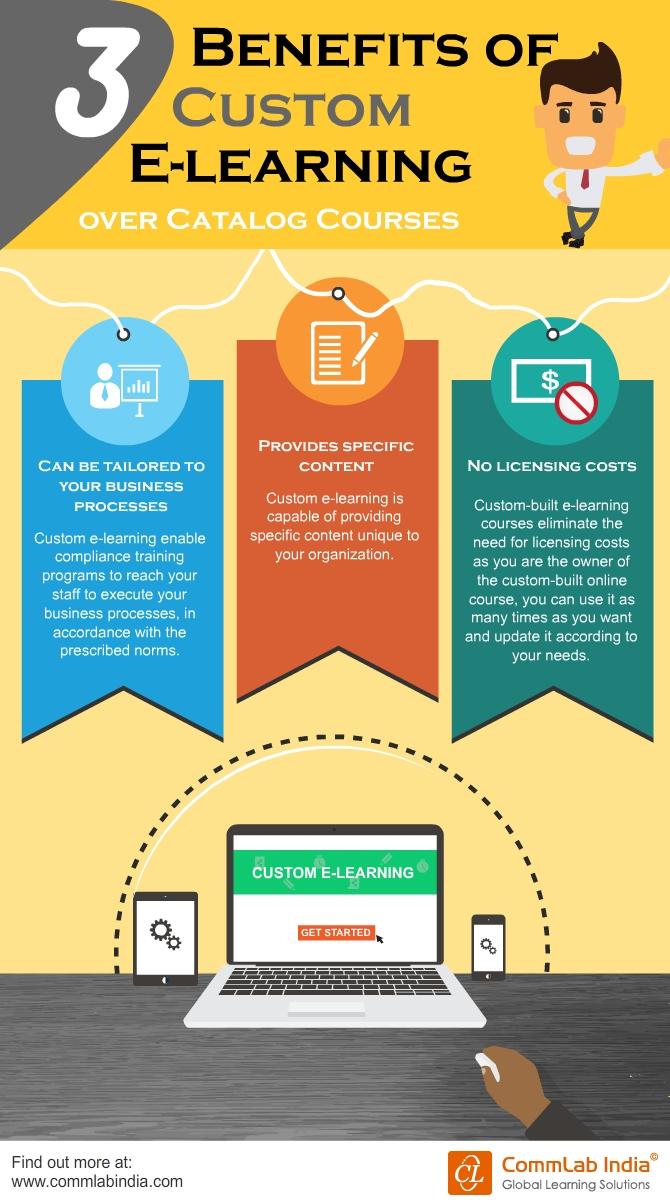 3 Benefits of Custom E-learning over Catalog Courses ...