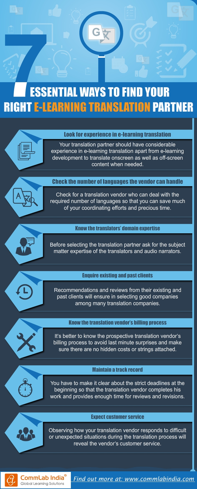 7 Essential Ways to Find Your Right E-learning Translation Partner [Infographic]