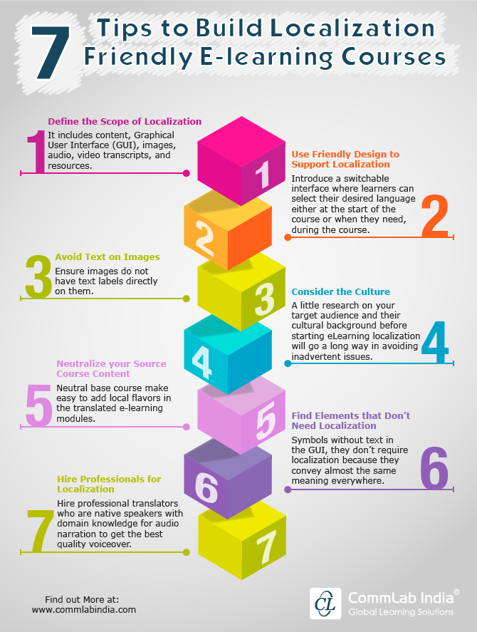 7 Tips to Build Localization Friendly E-learning Courses [Infographic]