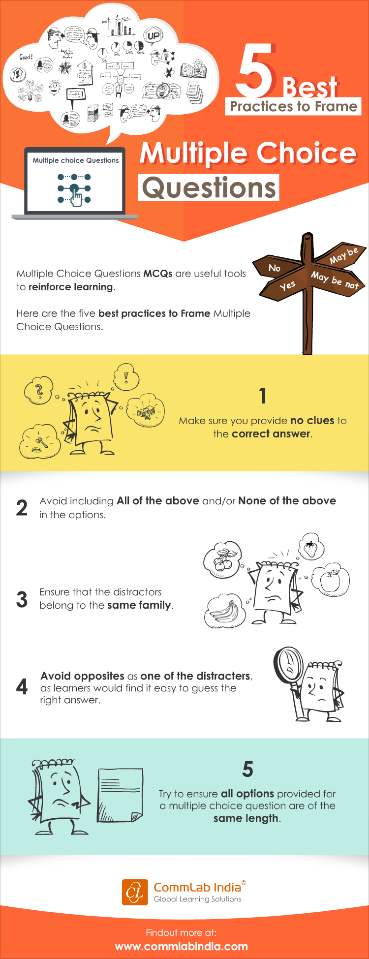 5 Best Practices to Frame Multiple Choice Questions in E-learning [Infographic]
