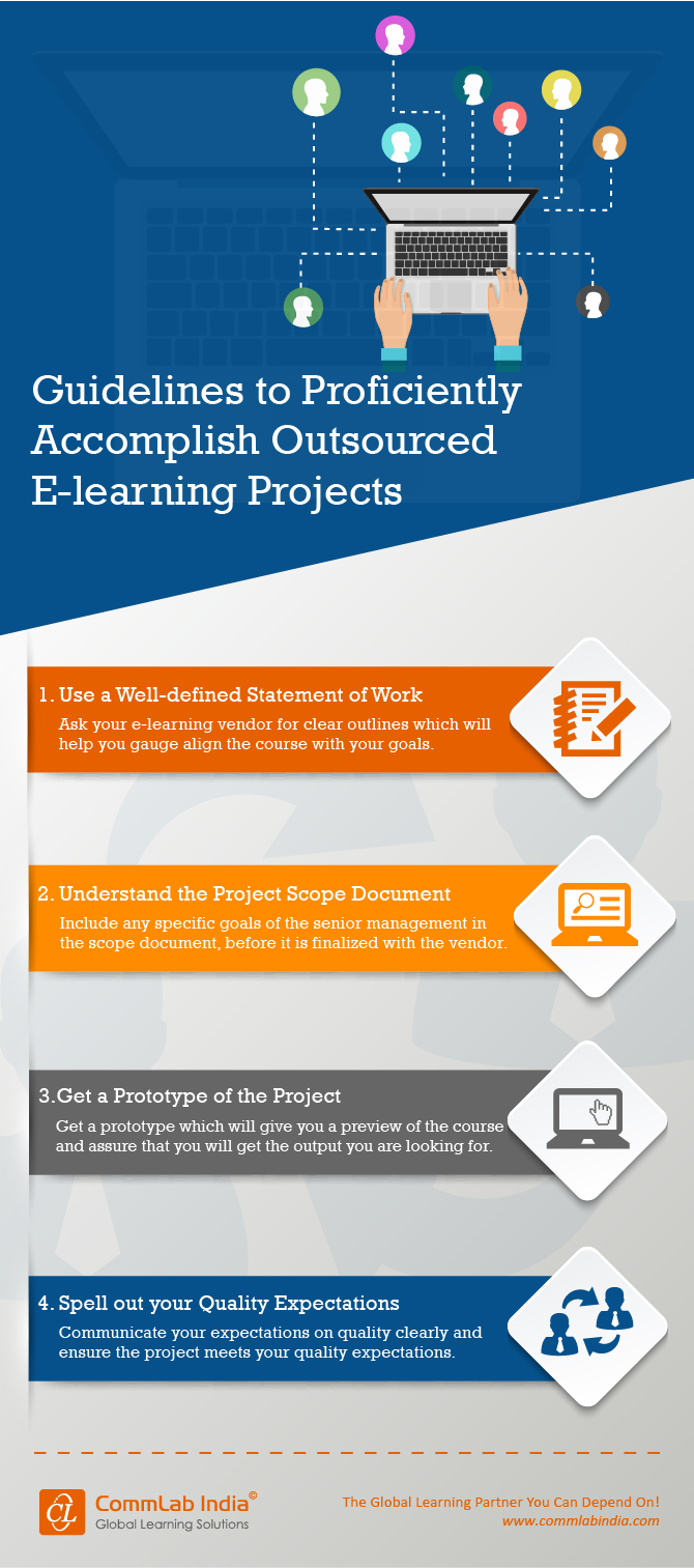 Guidelines to Proficiently Accomplish Outsourced E-learning Projects [Infographic]