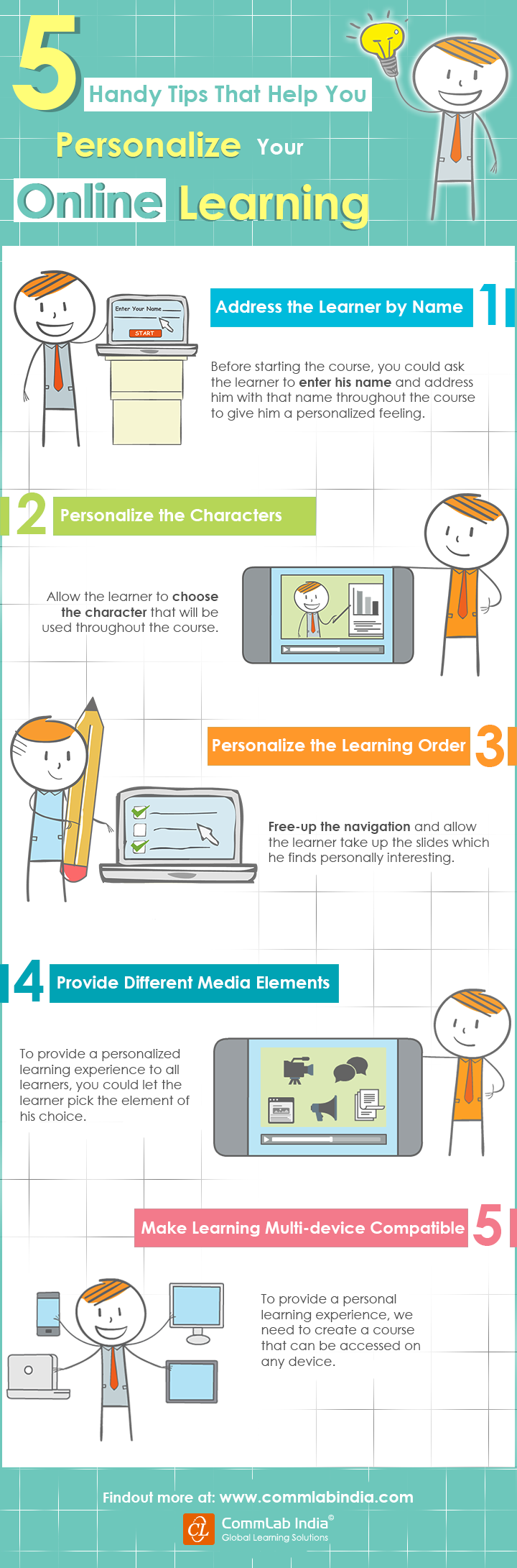 5 Handy Tips That Help You Personalize Your Online Learning [Infographic]