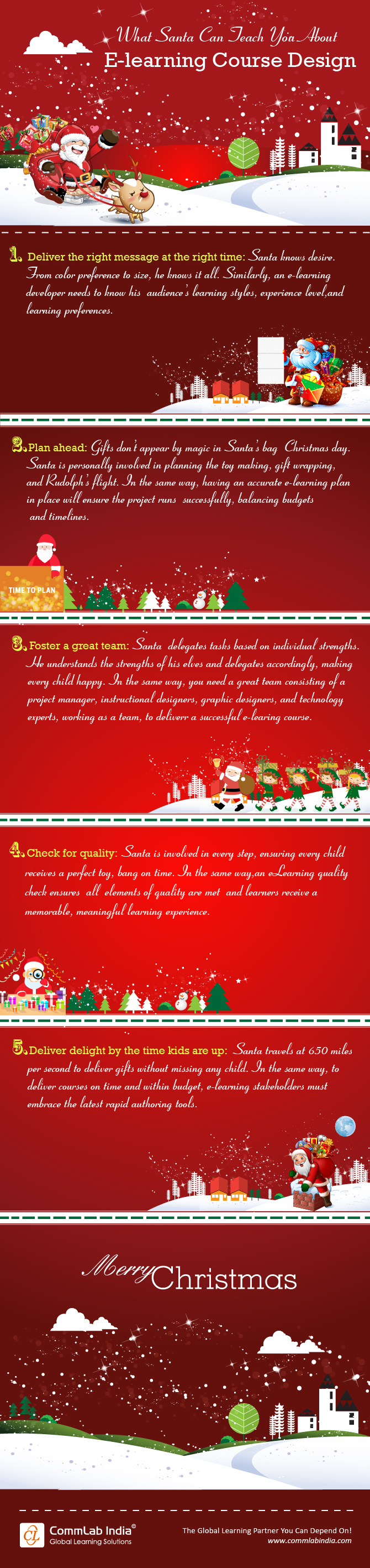 What Santa Can Teach Us About E-learning Development [Infographic]