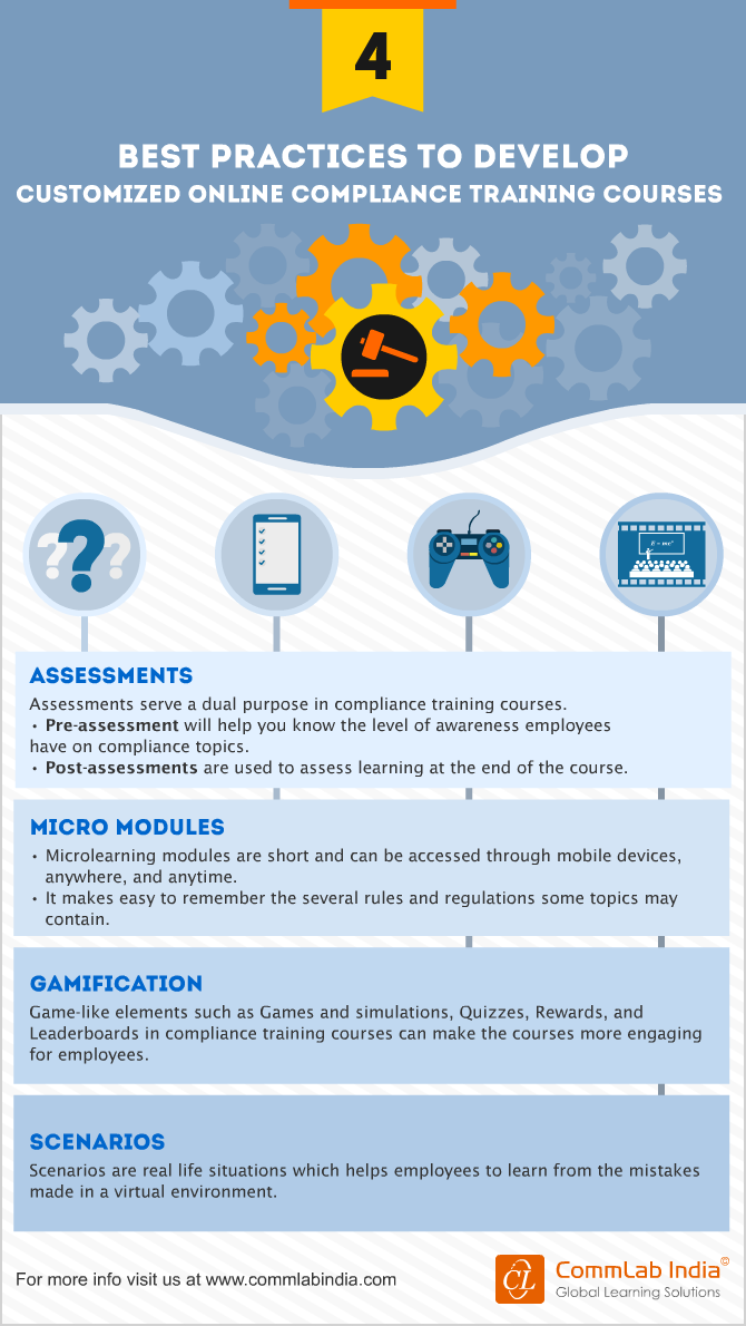 4 Best Practices to Develop Customized Online Compliance Training Courses [Infographic]
