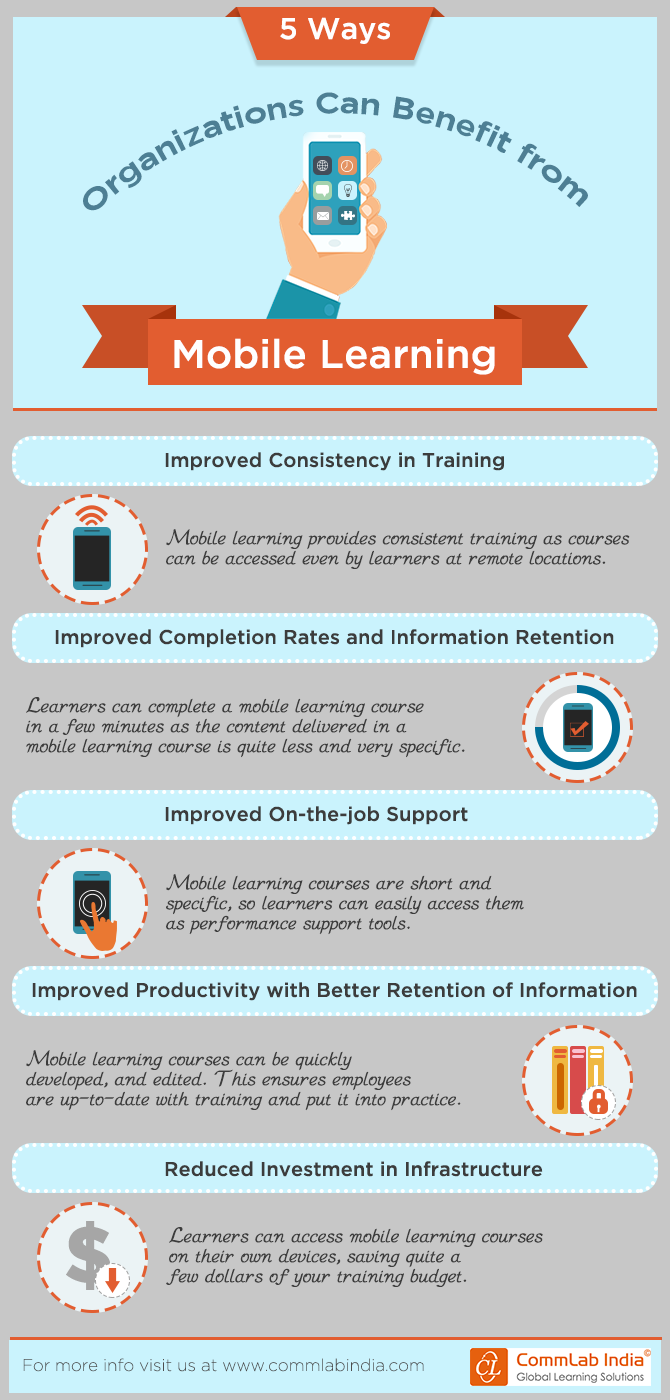 5 Ways Organizations Can Benefit from Mobile Learning [Infographic]