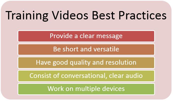 Training Videos Best Practices