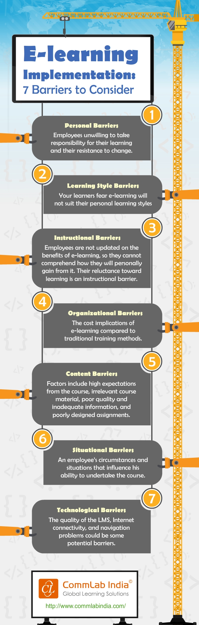 7 Barriers for E-learning Implementation [Infographic]