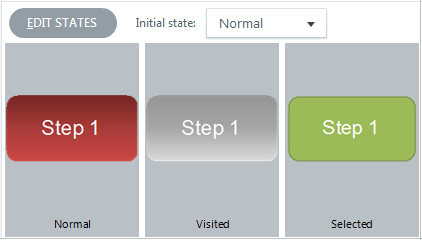 Insert select and visited states