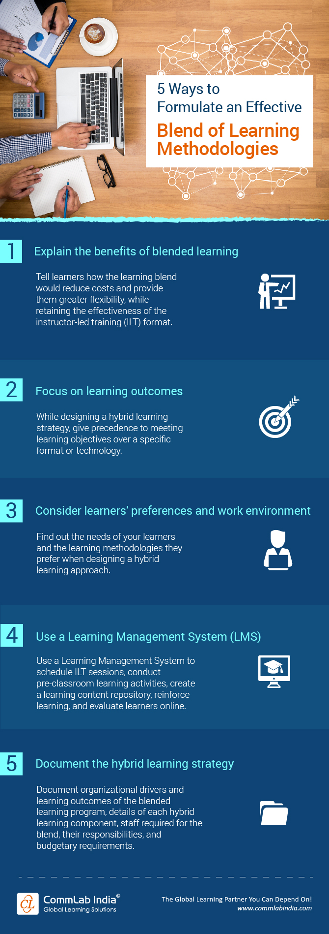 5 Ways to Formulate an Effective Blend of Learning Methodologies [Infographic]