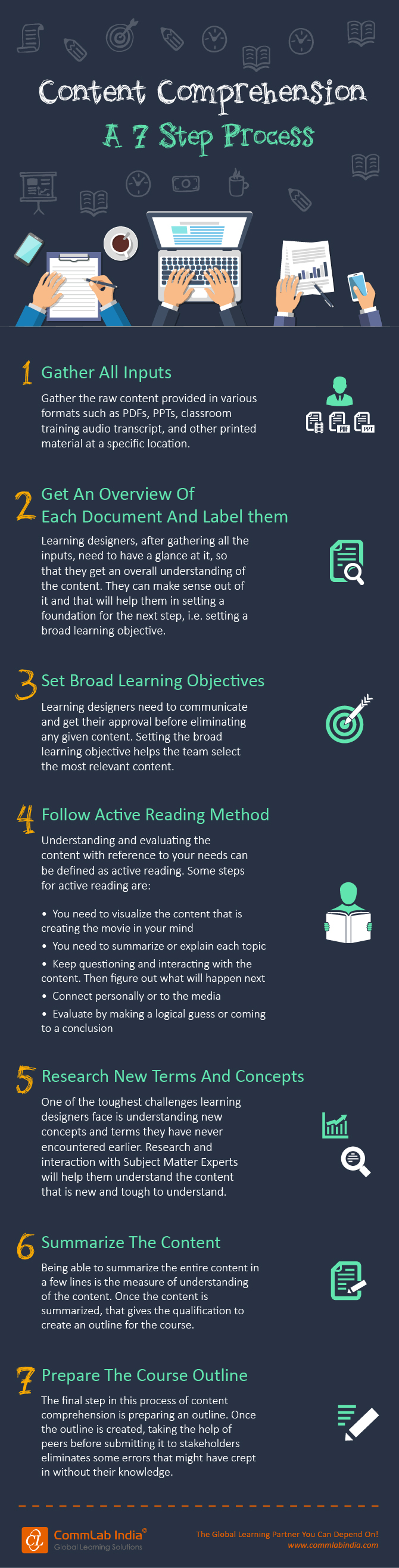 7 Step Process of Content Comprehension in E-learning [Infographic]