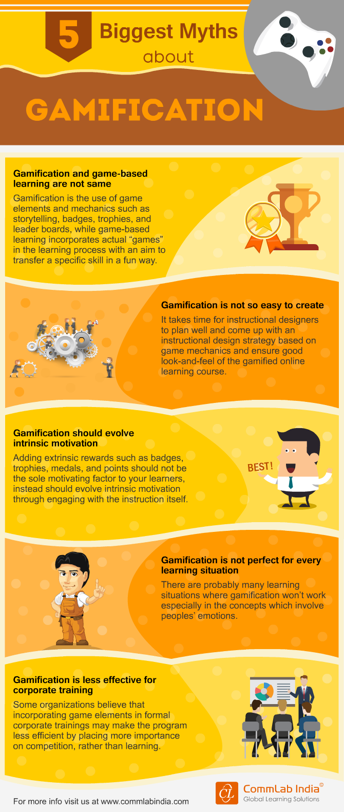 5 Biggest Myths about Gamification [Infographic]