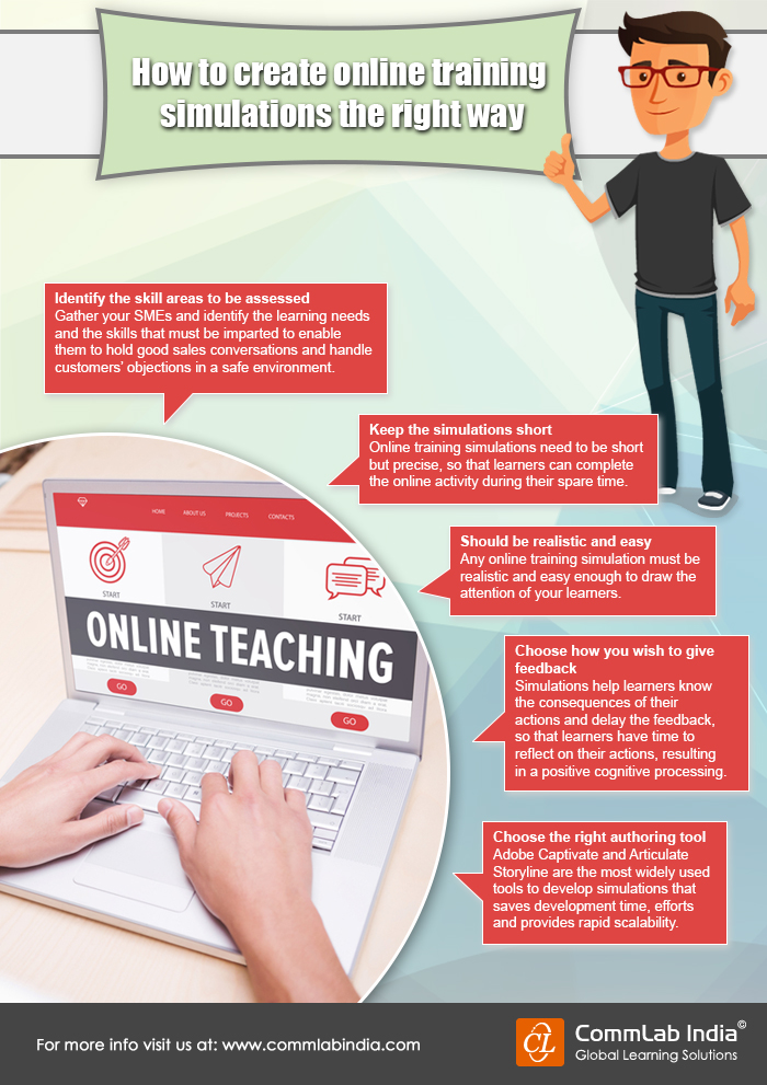 How to Create Online Training Simulations the Right Way [Infographic]