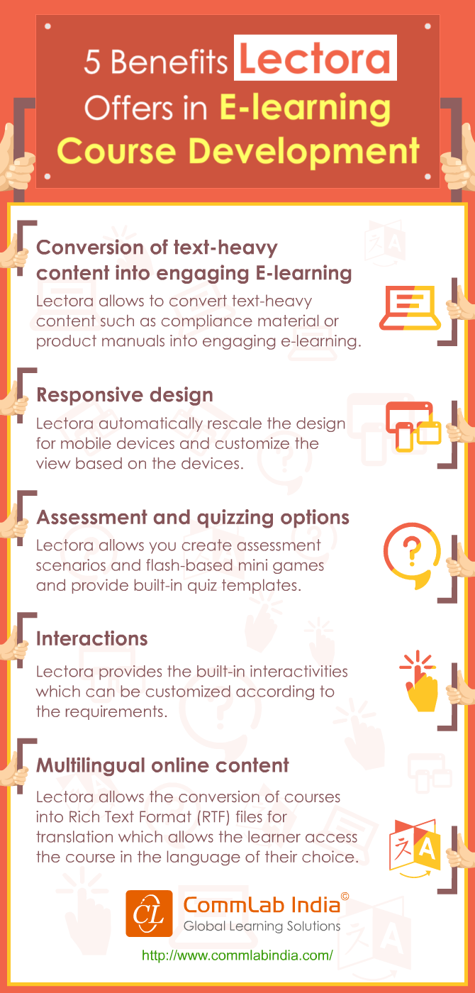 5 Benefits Lectora Offers E-learning Course Development [Infographic]