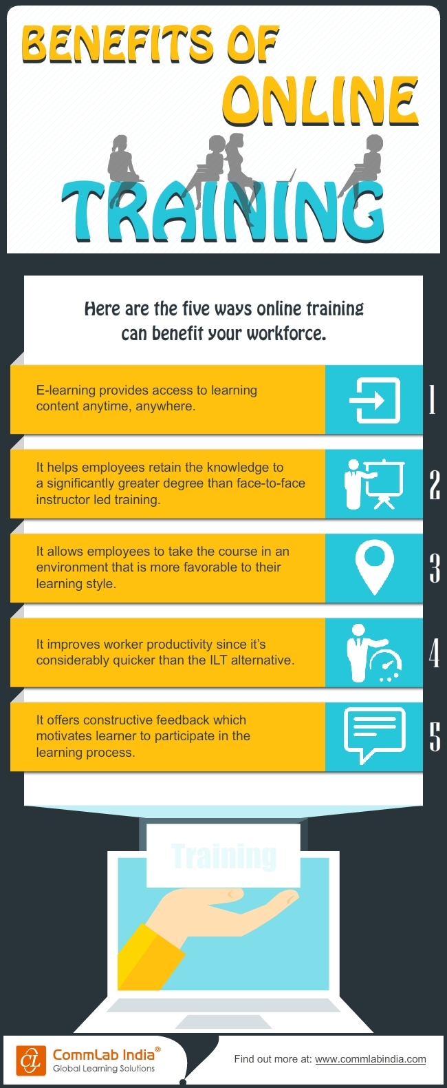 5 Benefits of Online Training [Infographic] | eLearning Blogs