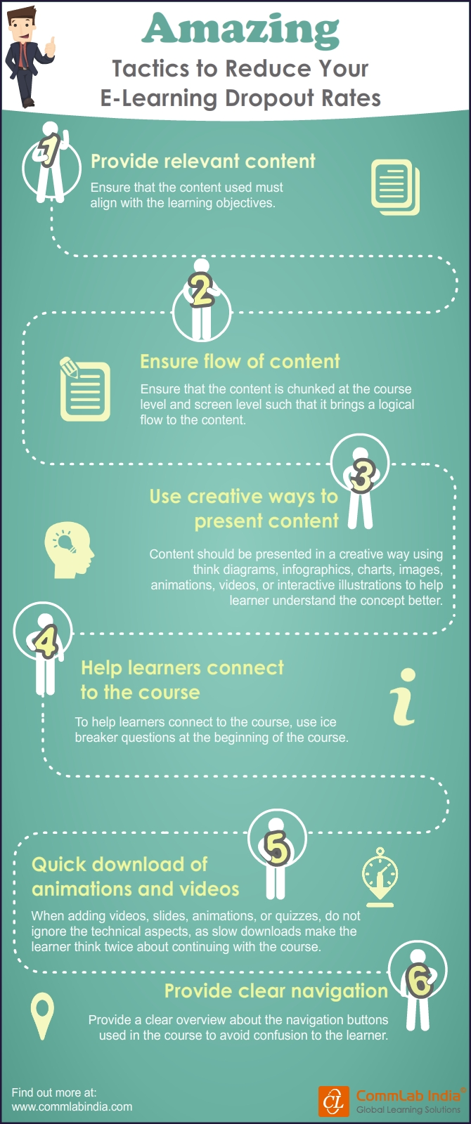 Amazing Tactics to Reduce Your E-Learning Dropout Rates [Infographic]