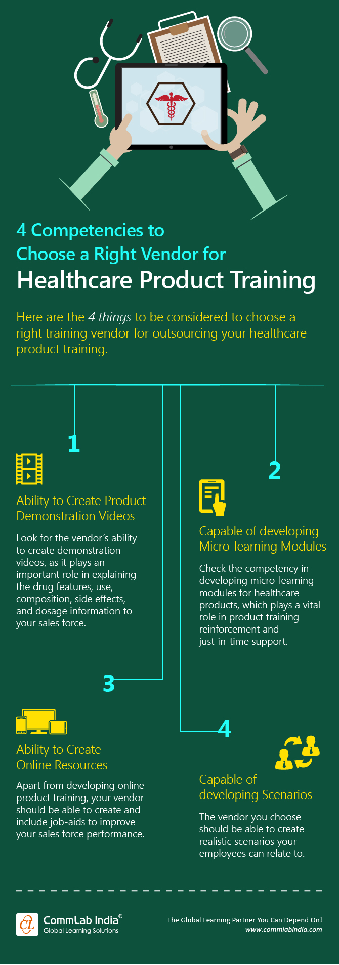 4 Competencies to Choose a Right Vendor for Healthcare Product Training [Infographic]
