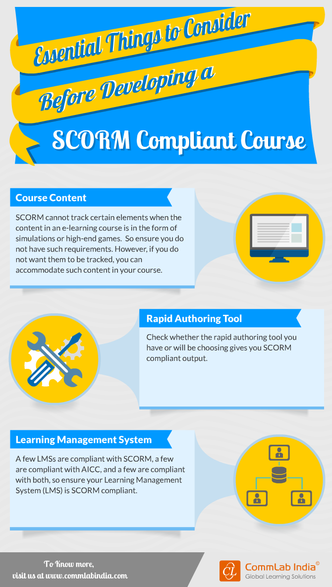 Essential Things to Consider Before Developing a SCORM Compliant Course [Infographic]