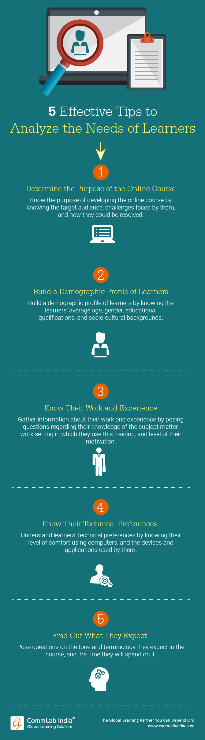 5 Effective Tips to Analyze the Needs of Online Learners [Infographic]