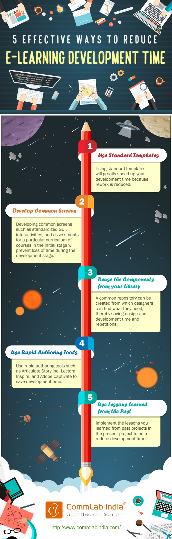 5 Effective Ways to Reduce E-learning Development Time [Infographic]
