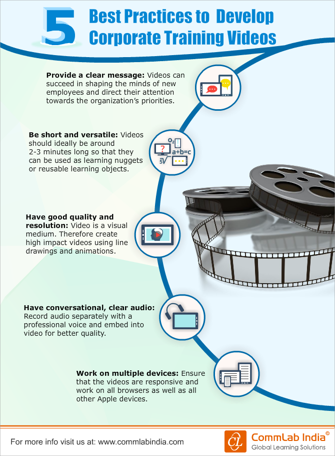 Corporate Training Videos: 5 Best Design Practices [Infographic]