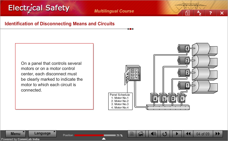 Identification of Disconnecting Means and Circuits-Slide3