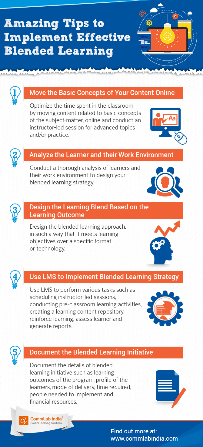 Amazing Tips to Implement Effective Blended Learning [Infographic]