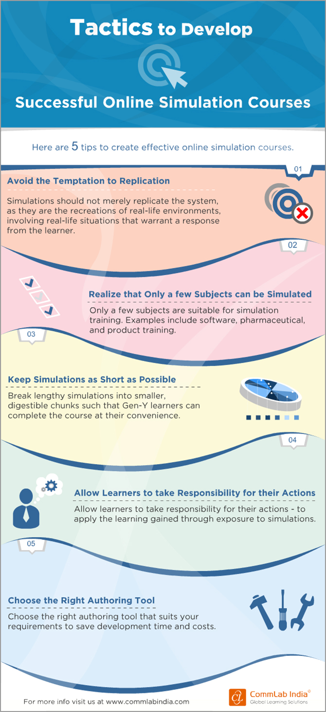 Tactics to Develop Successful Online Simulation Courses [Infographic]