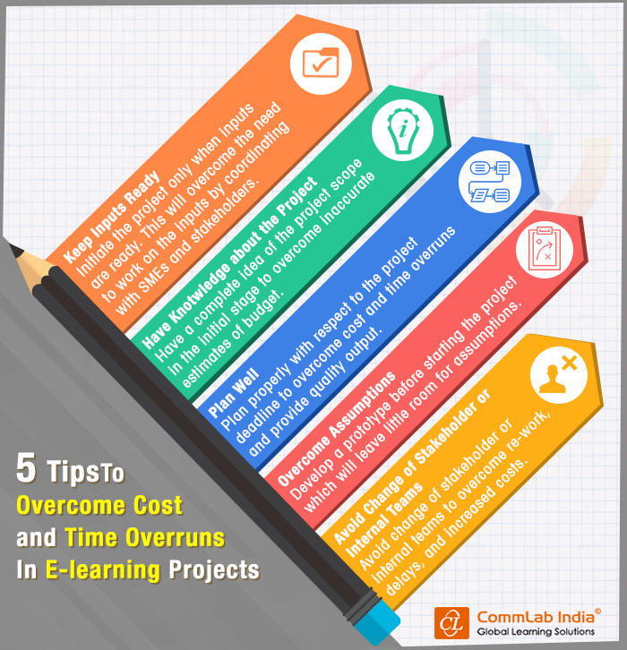 5 Tips to Overcome Cost and Time Overruns in E-learning Projects [Infographic]