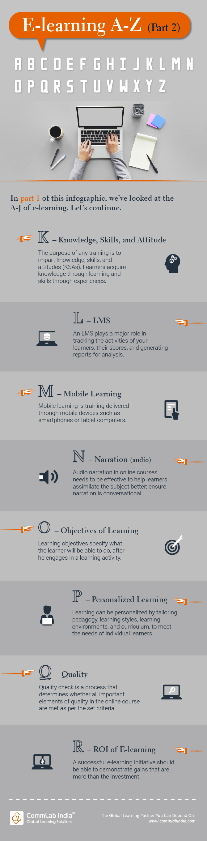 E-learning A-Z Terms: Part 2 [Infographic]